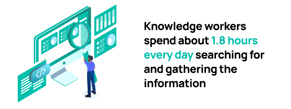 "Quote: ""Knowledge workers spend about 1.8 hours every day searching for and gathering information"""